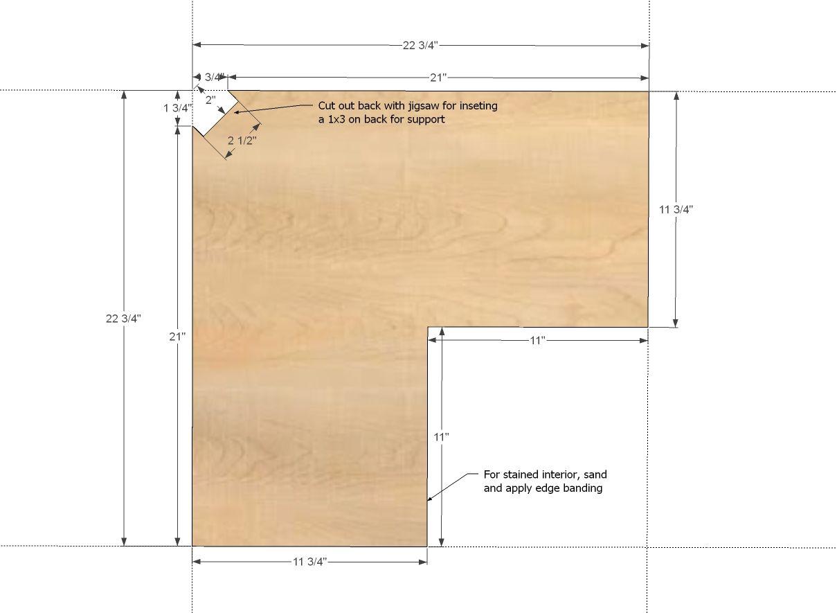 how to build easy kitchen cabinet doors