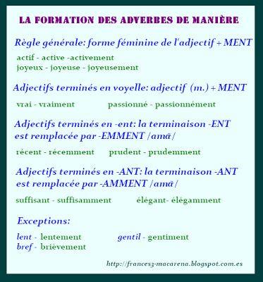 Bonjour A Tous Les Adverbes De Maniere Learn French French Language Lessons French Language