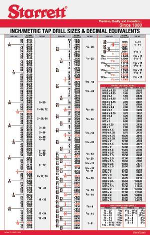 Starrett inch metric tap drill sizes also machine shop chart rh pinterest