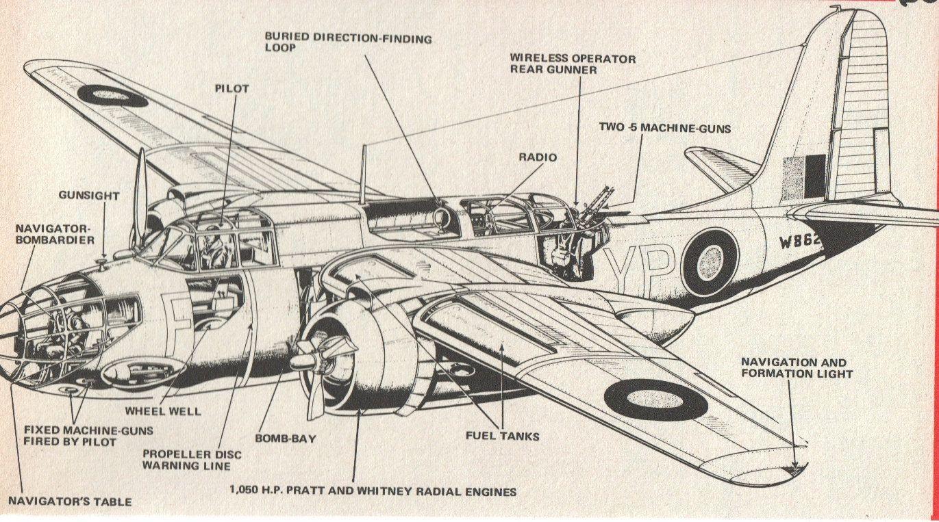 Aircraft tools drawings