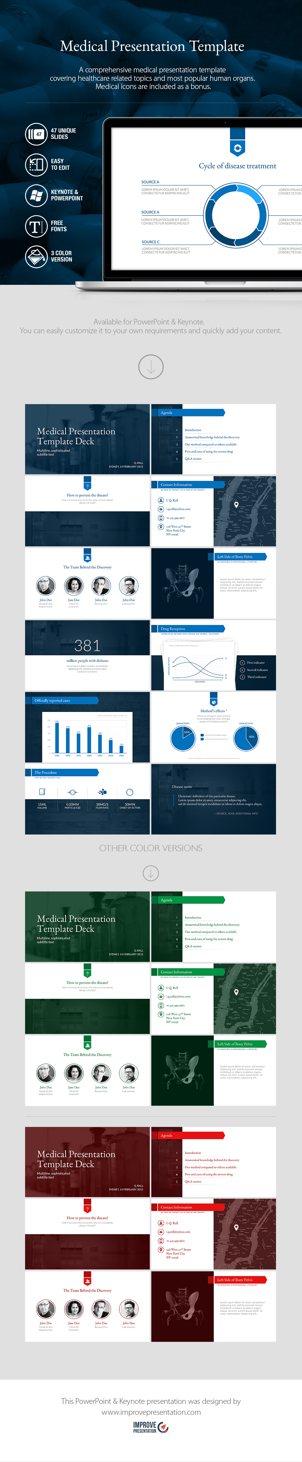 Pin By Improve Presentation On Top Powerpoint Templates