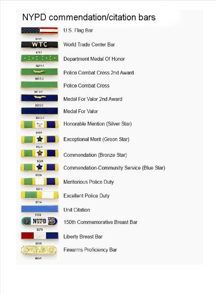 Nypd Badges Nypd Card Templates Id Card Template