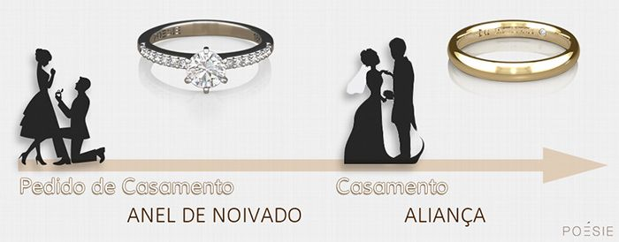 aliança-anel-de-noivado-pedido-de-casamento
