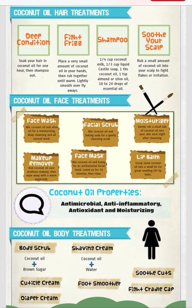 Coconut Oil Has Many Uses!