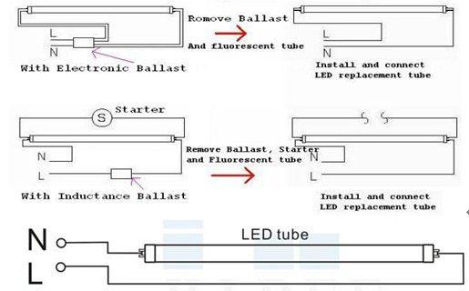 Led Fluorescent Tube Wiring Diagram Led Fluorescent Tube Led