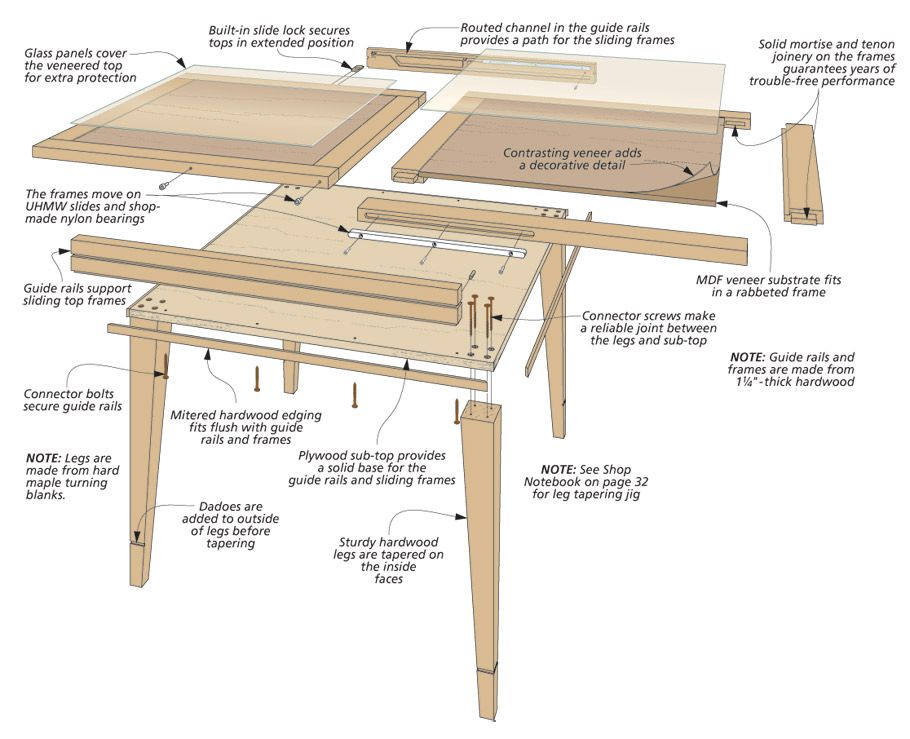 glass top patio table leg connector