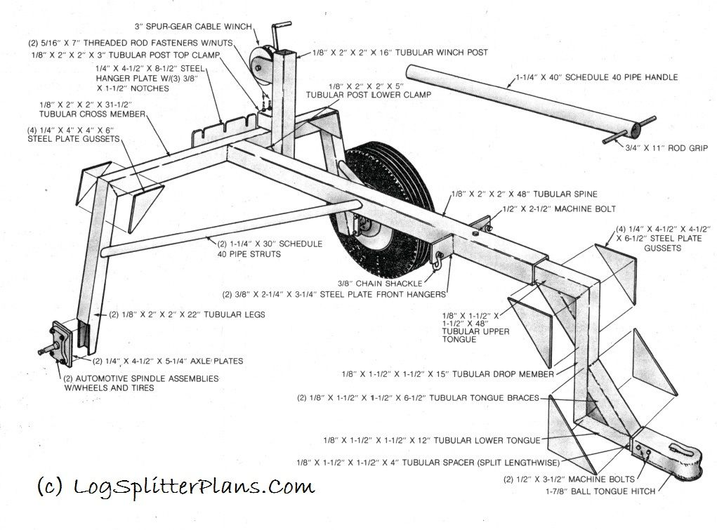 Log Skidder Plans Build It Yourself Welding projects