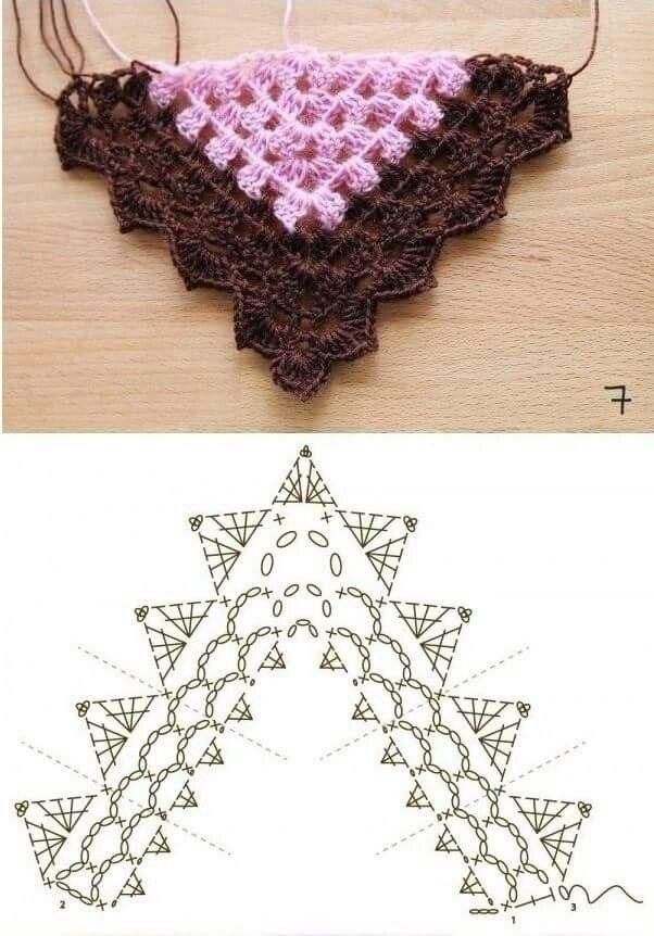 Punta para pico | crochet ending | Pinterest | Chal, Lana y Patrones