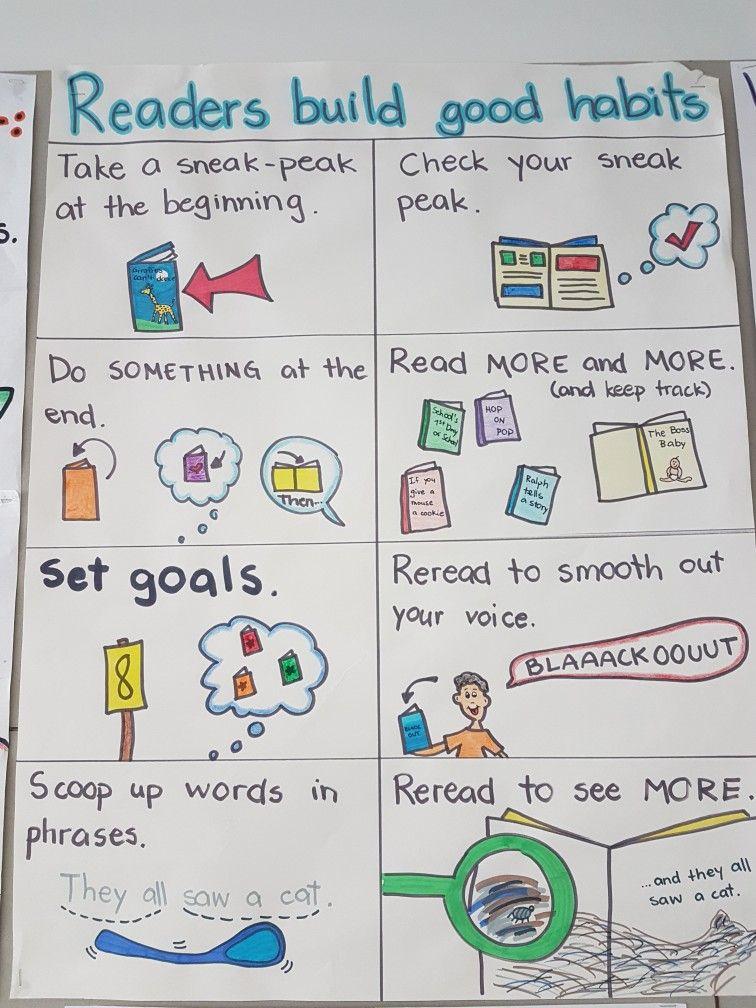 Reader S Build Good Habits Ms Jennifer S 1st Grade Anchor