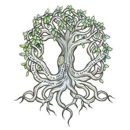 celtic vine tattoo celtic tree i am the vine you are the branches good ideas pinterest. Black Bedroom Furniture Sets. Home Design Ideas