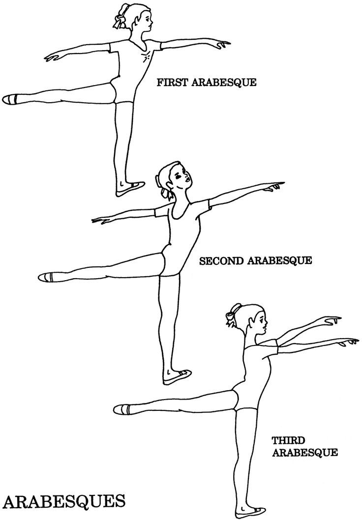 Ballet move names with pictures