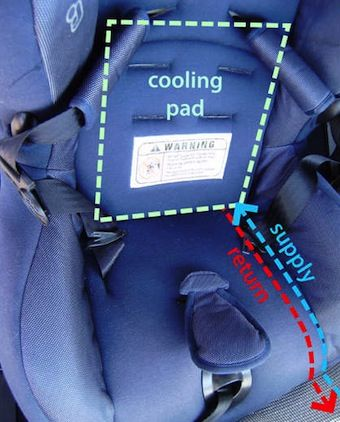 Diy Liquid Cooled Car Seats Keep Kids Cool In The Summer Car