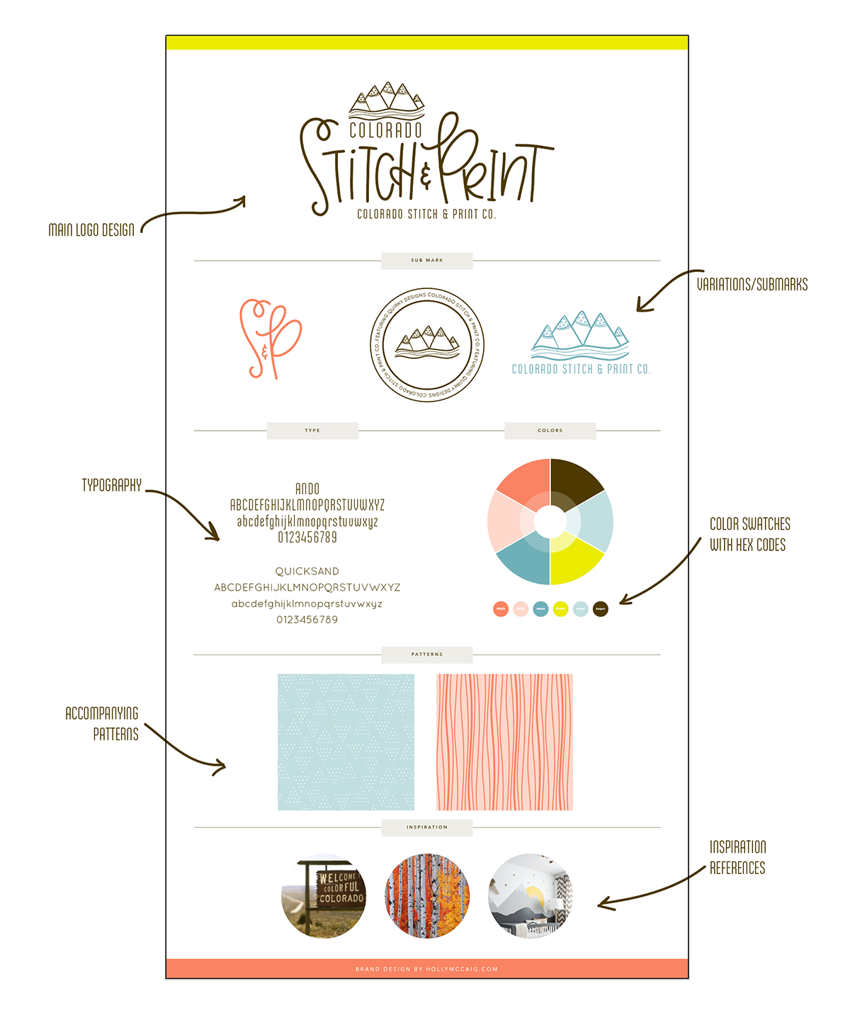 The Anatomy Of A Brand Style Guide Pinterest Brand Style Guide - Brand style guide template