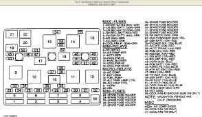 Image result for under hood fuse box wiring diagram 1997 ...