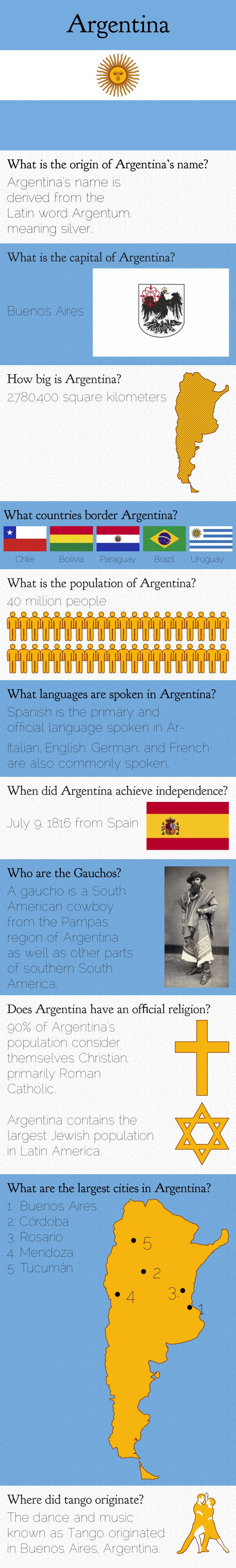 infographic fast facts about argentina #argentina | spanish