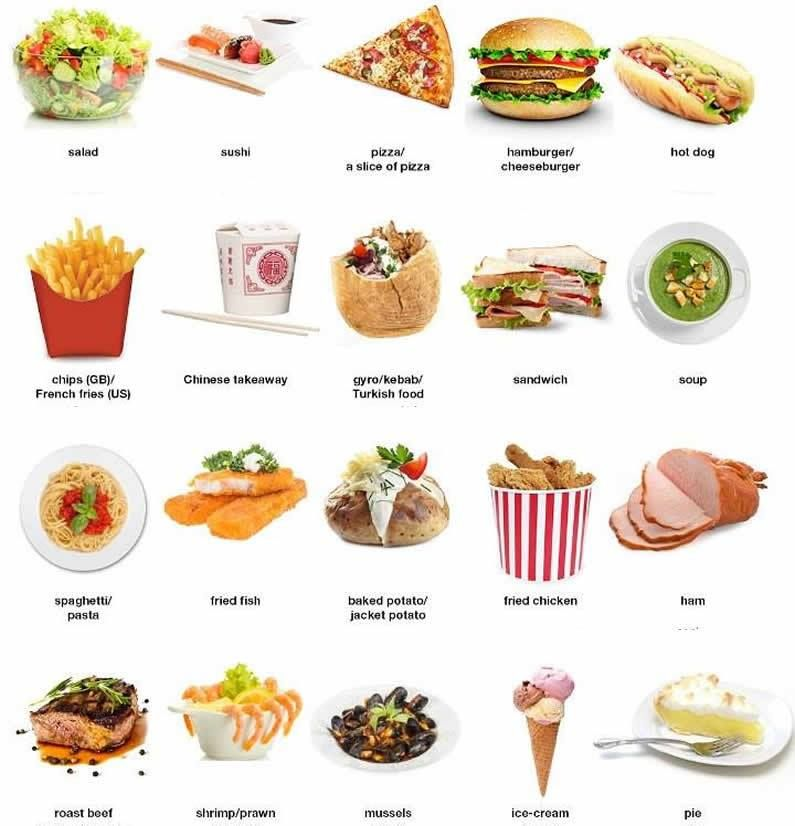 Pin by sepid k on english teaching pinterest food english and learning english for Cuisine vocabulary