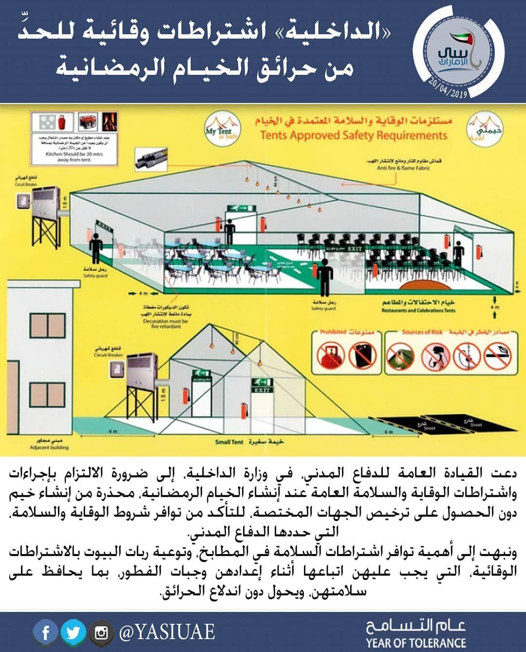 الامارات دعت القيادة العامة للدفاع المدني في وزارة الداخلية إلى ضرورة الالتزام بإجراءات واشتراطات الوقاية والسلامة العامة عند إنشاء Map Screenshot Map Cuse