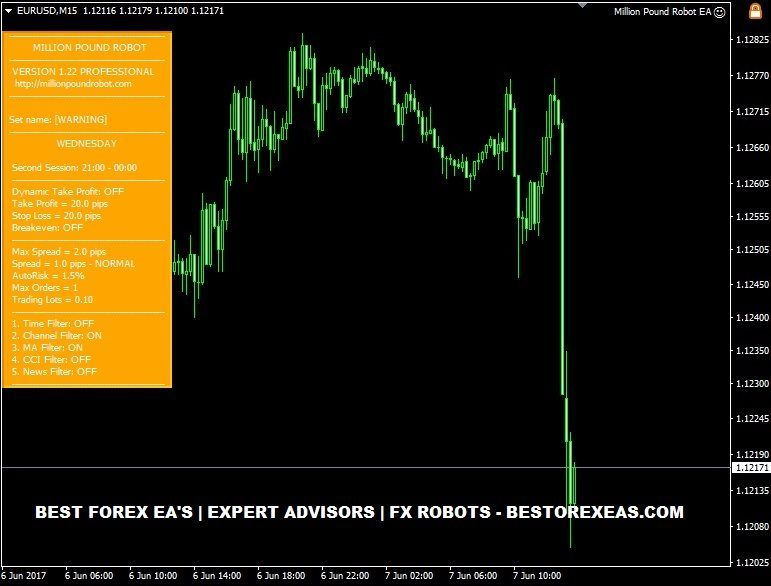 Mt4 forex robot review
