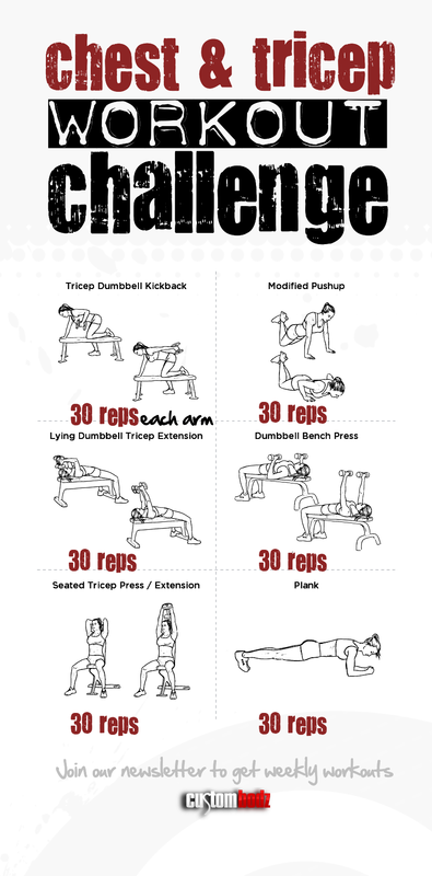 R-Resistance This is a good sheet for incorporating triceps work outs into your daily fitness routine. Nobody wants lunch lady arms!