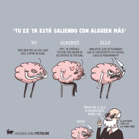 Para Recordar A Freud Una Dramatización Del Yo El Superyó Y El Ello Teorias De La Psicologia Temas De Psicologia Chistes De Psicología