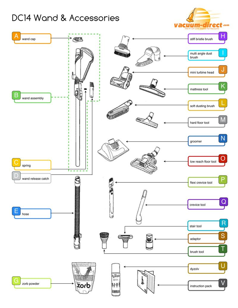 dyson dc14 wand accessories diagram home miele. Black Bedroom Furniture Sets. Home Design Ideas