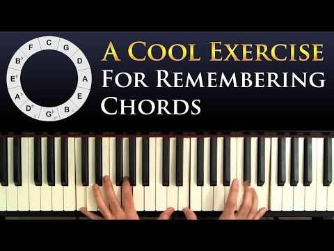If You Have Problems Remembering How To Play Simple Triad Chords C