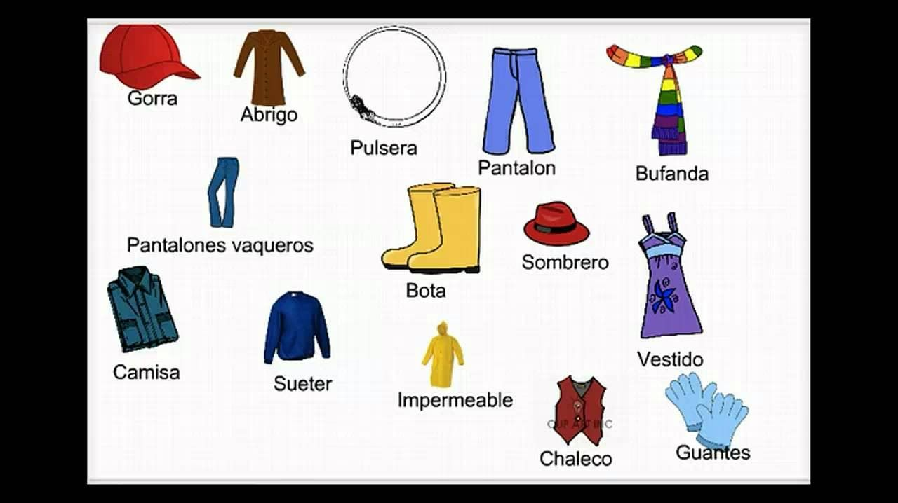 Clothes vocabulary in Spanish and English - Spanish to English