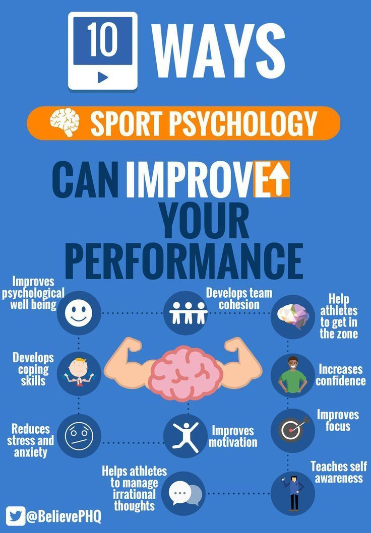 Boost your athletic performance Sports psychology