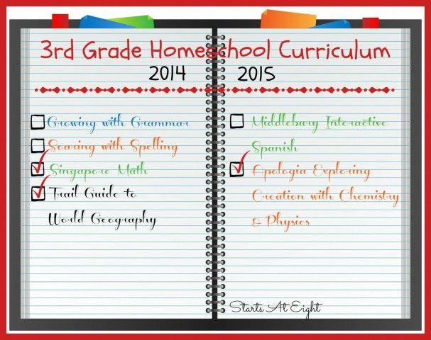 3rd Grade Homeschool Curriculum 2014 2015 Homeschool Curriculum