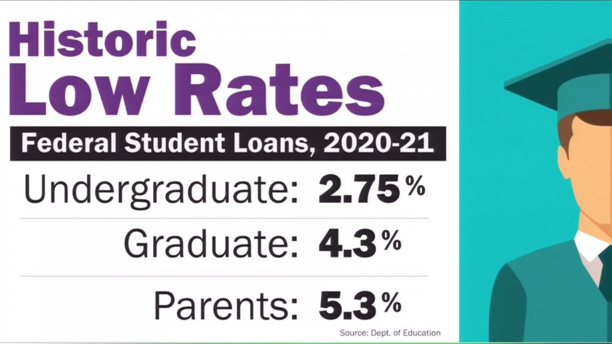 Watch CBS This Morning Students weigh college costs