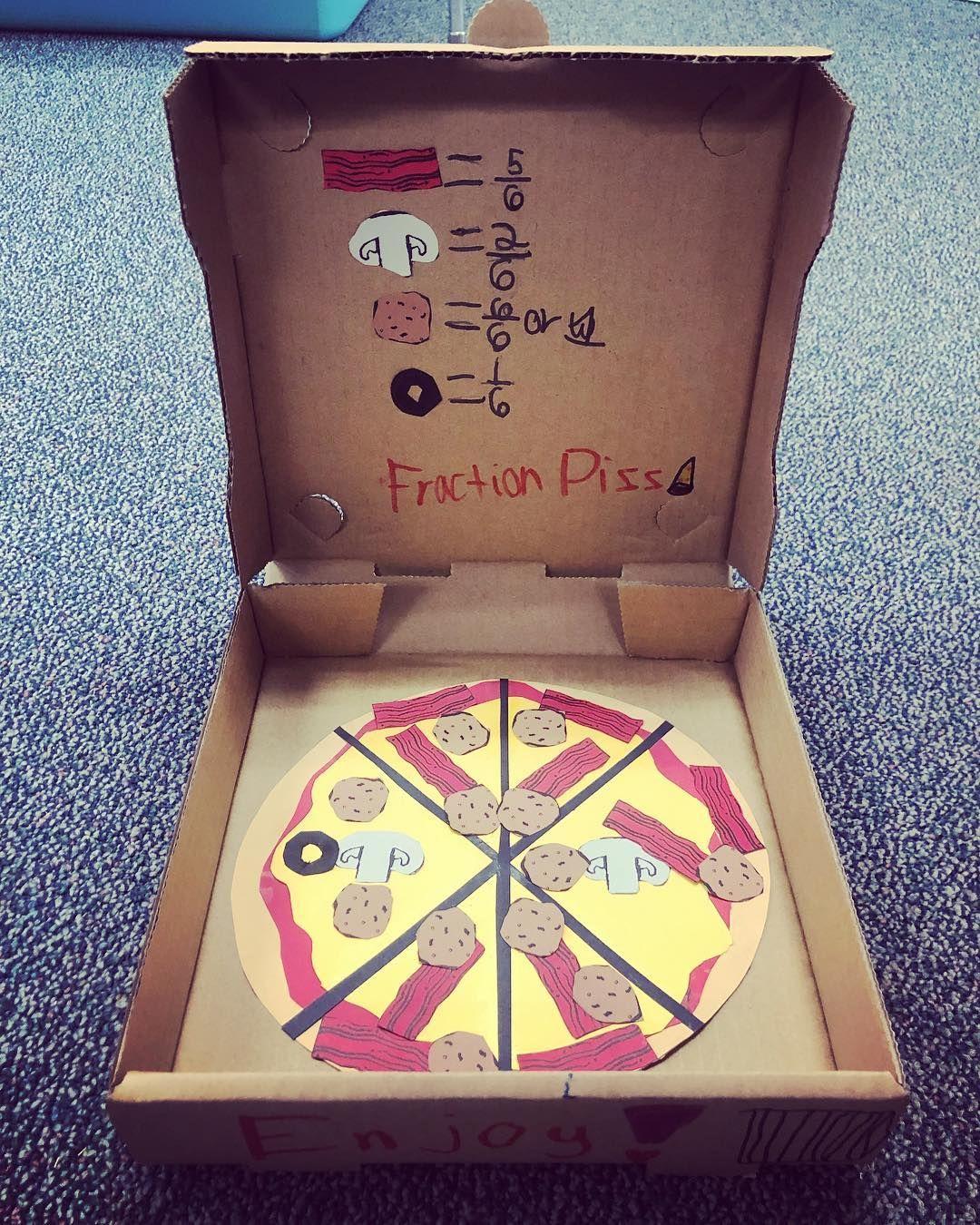 Fun Math Activity Pizza Fractions