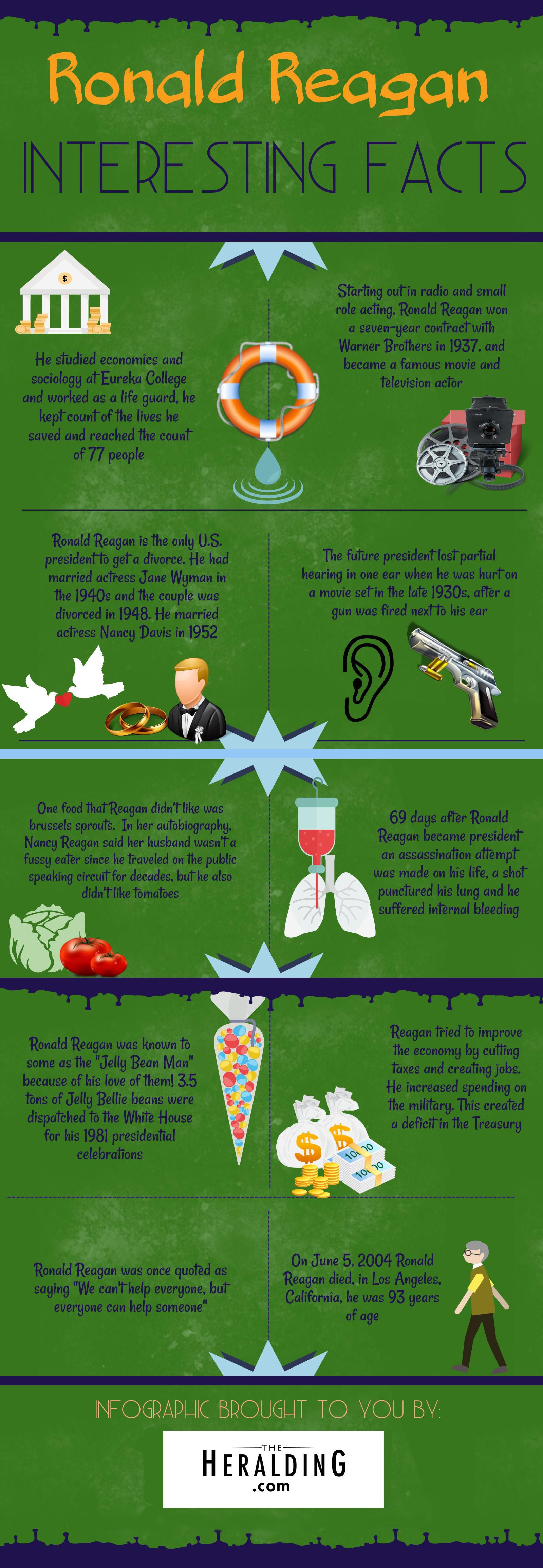 Ronald Reagan - interesting facts about our 40th president - The Heralding