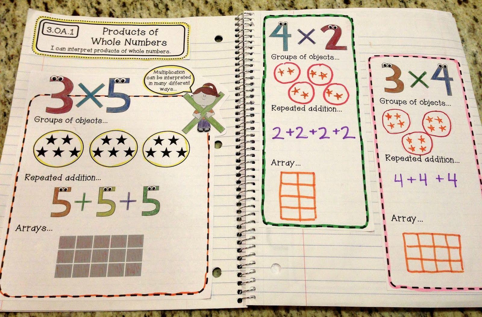 3rd Grade Interactive Math Notebook