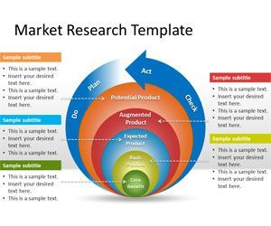 Free Market Research Powerpoint Template Is A Free Powerpoint