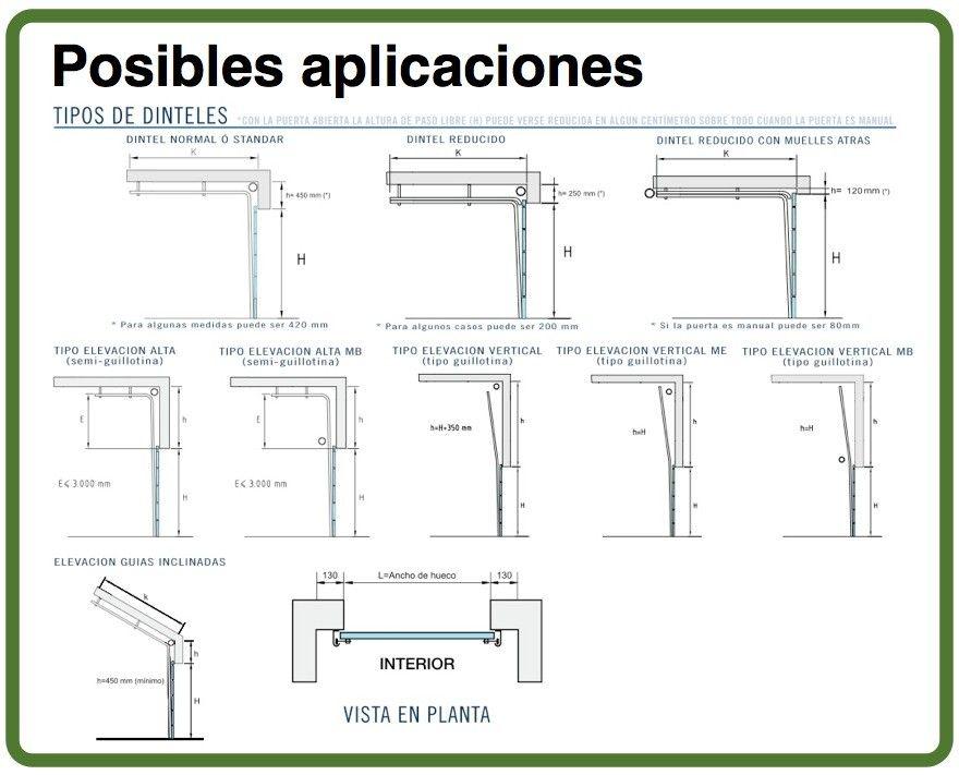 Tipos aberturas puerta seccional aberturas pinterest - Tipos de puertas de garaje ...