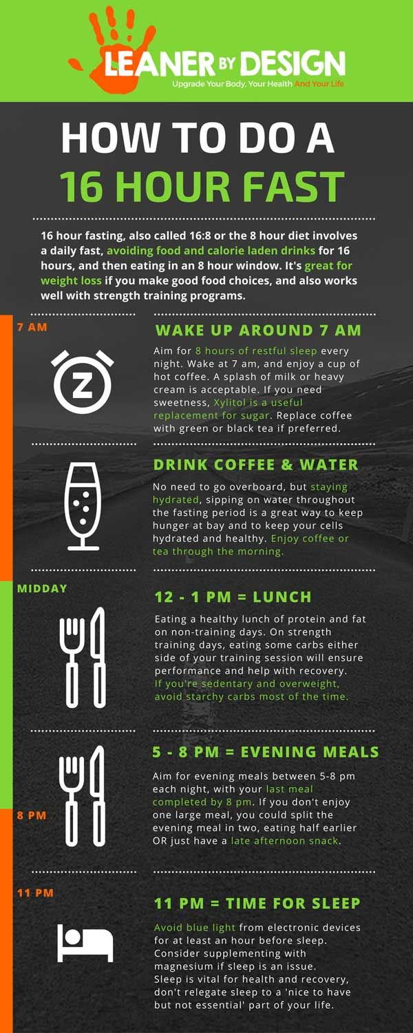by LeanerbyDesign.comHow To Do A 16 Hour Fast – A ...