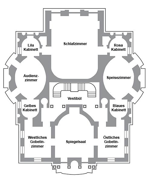 Grundriss Von Schloss Linderhof Schloss Linderhof Palast Interior Schloss