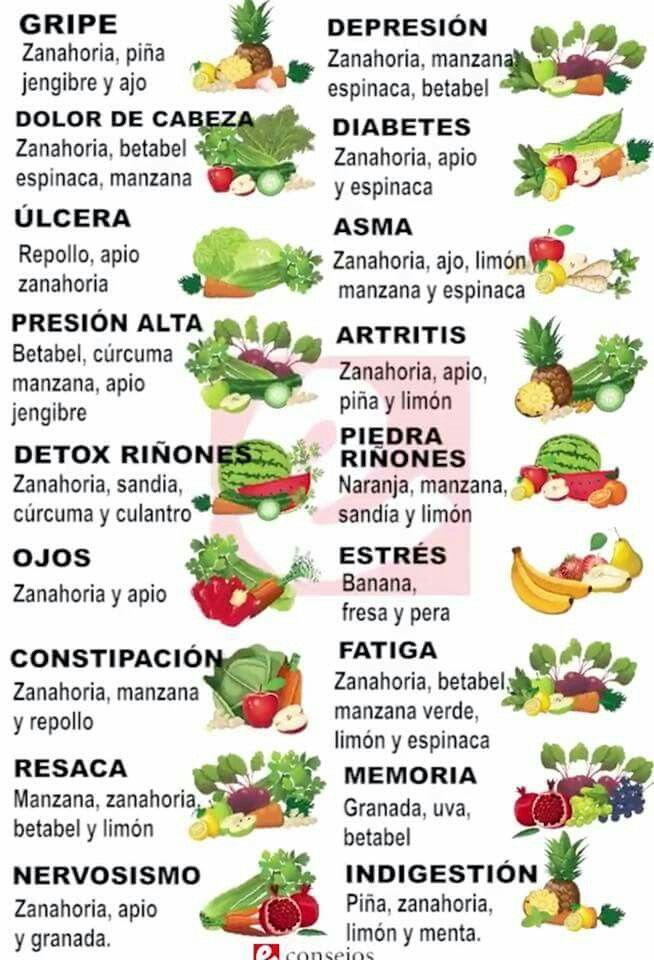 dieta solo de frutas y verduras