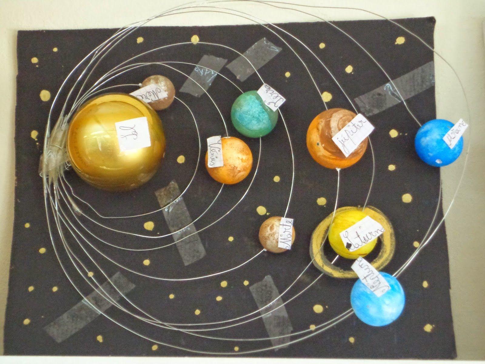 Image Result For Trabalho Escolar Sistema Solar
