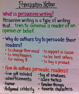 Persuasive Writing Anchor Chart  Adventures Of A Th Grade