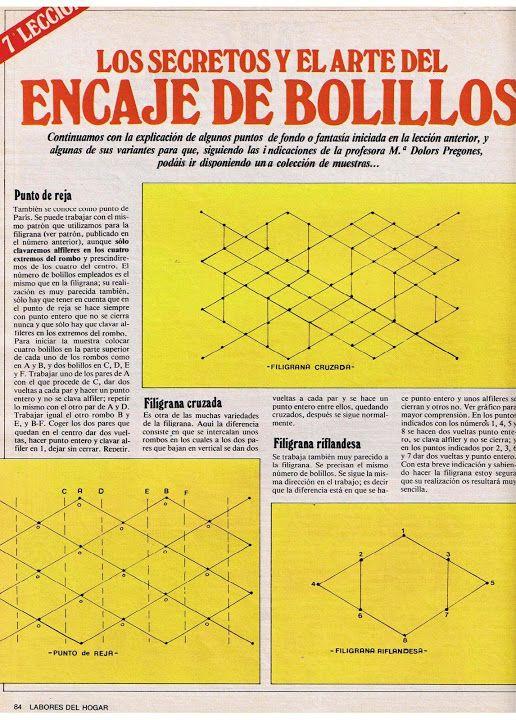 Aprender Encaje de Bolillos para principiantes – Virginia Ahumada ...