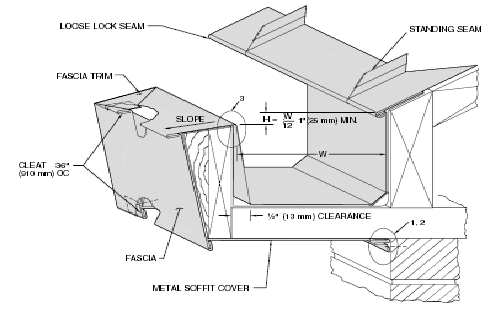 Integral Rain Gutter Installation Diagram Pictured Metal Roof Standing Seam Box Gutter