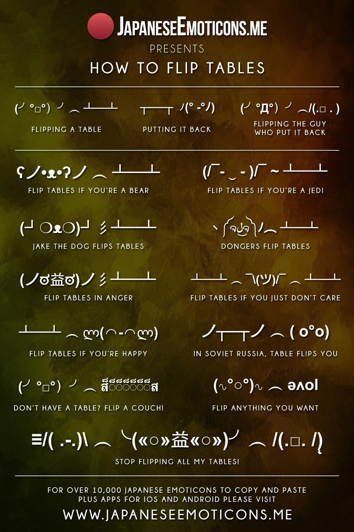Japaneseemoticons Me Kaomoji Emoji Dongers ᶘ ᵒᴥᵒᶅ Silly Words Table Flip Science Decor