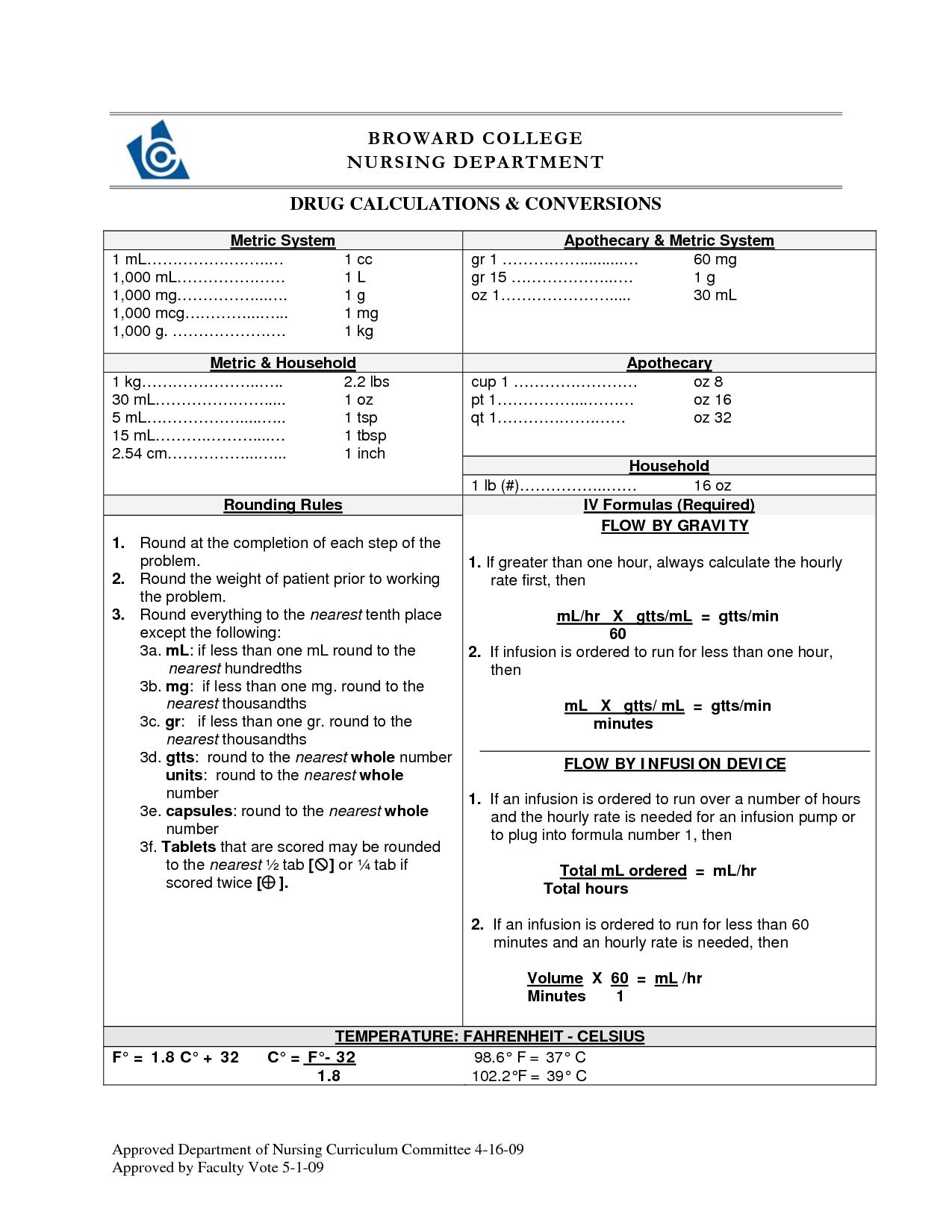 worksheet Dosage Calculation Practice Worksheets nursing formulas broward college department pharm department