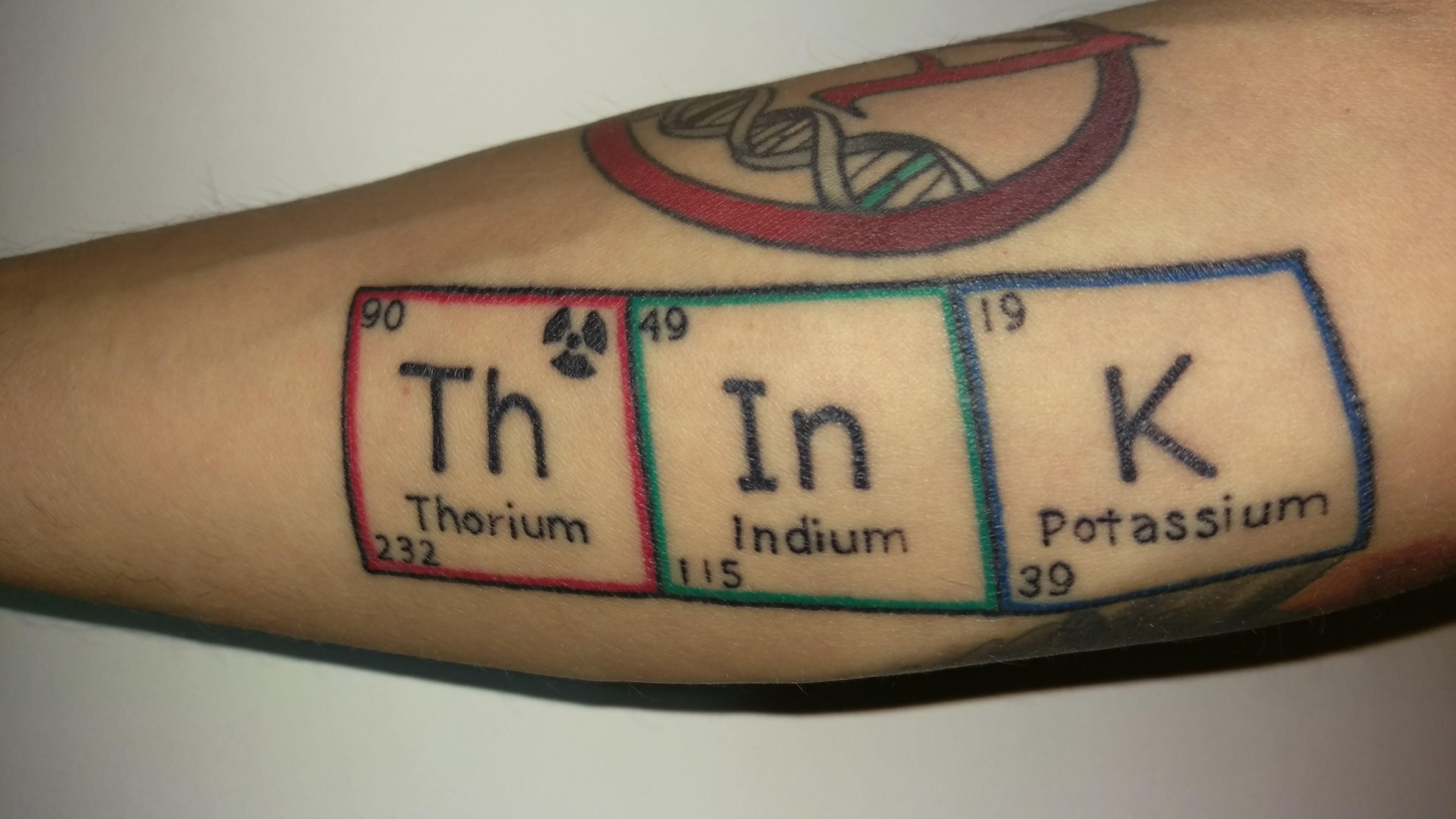 Atheist Tattoo Periodic Table Of Elements Thorium Indium