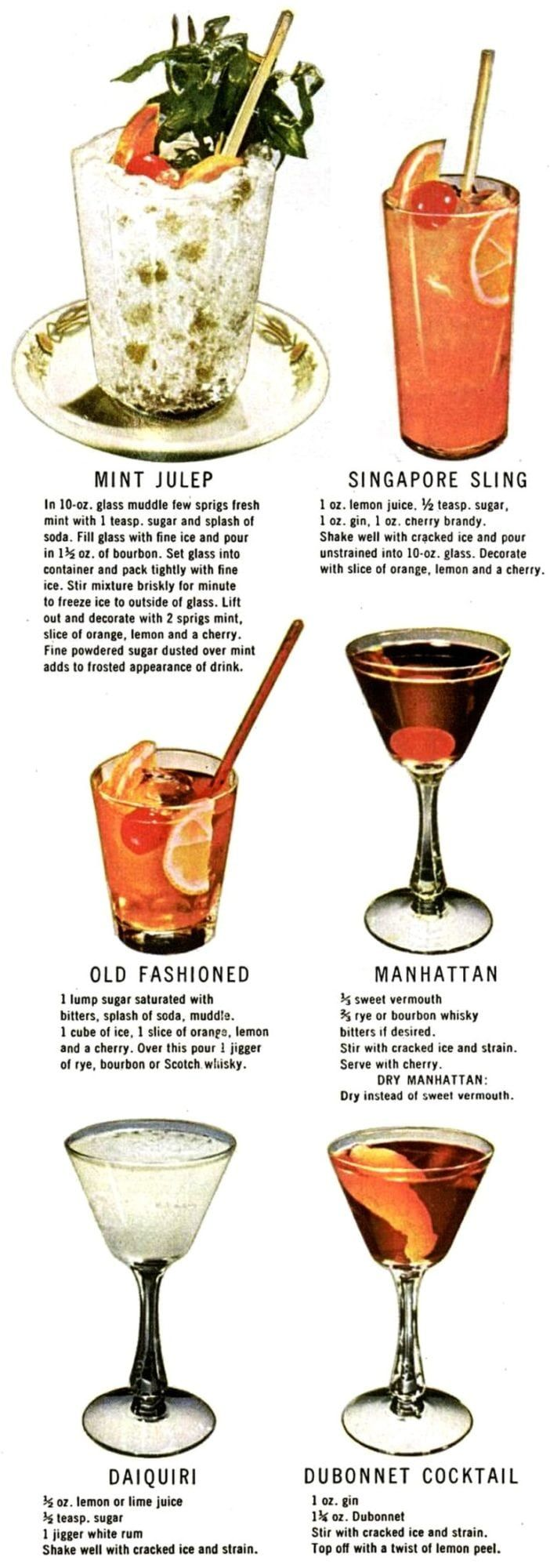 How to make 30 classic cocktails & drinks (1946 #cocktaildrinks