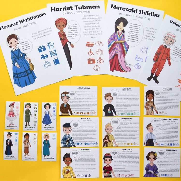 Women Guess Who Game Full Pack Printable Game Posters In 2021 Women In History Florence Nightingale For Kids Printable Games For Kids