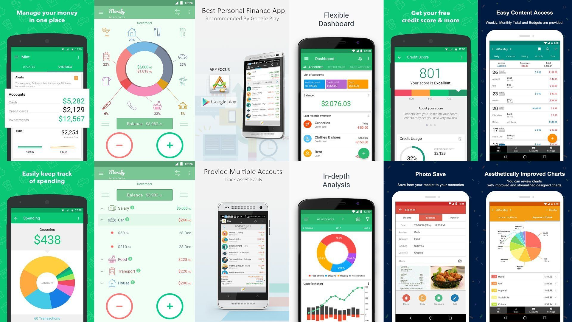 5 Best Free Finance And Budget Management Apps For Android
