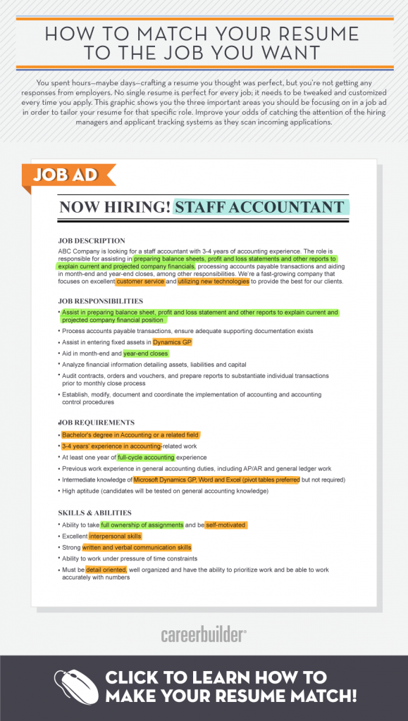 How To Match Your Resume To The Job You Want Infographic From Careerbuilder Resume Template Free Simple Resume Template How To Make Resume