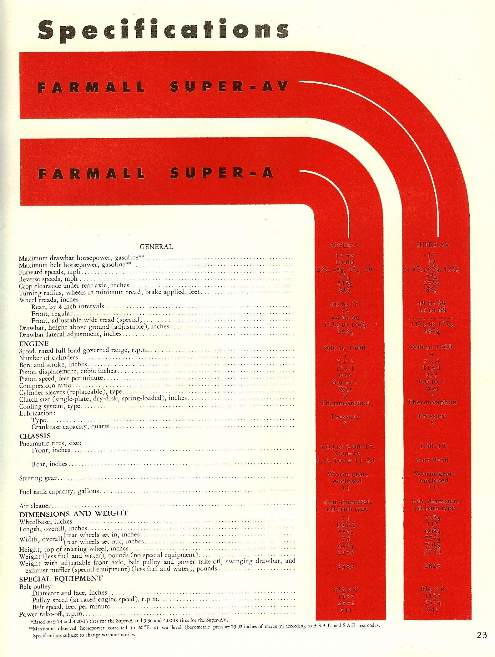 1950 Farmall Super A Specs | International Harvester